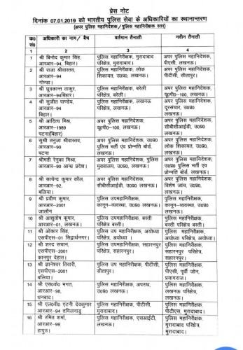 आईपीएस अफसरों के 31 आईपीएस अफसरों के तबादले